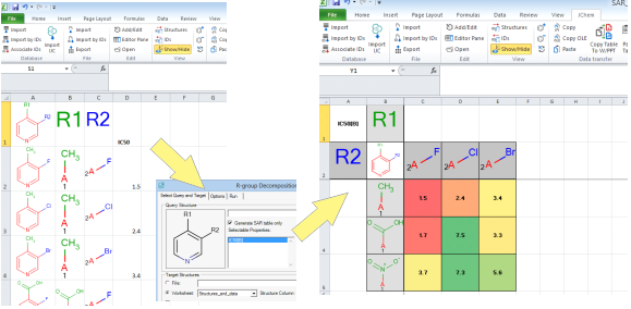 One click SAR table generation in JChem for Excel