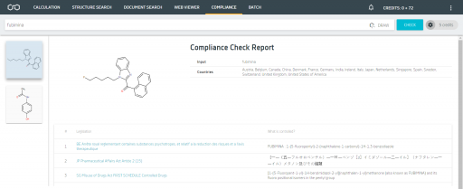 Compliance Checker integrated in Chemicalize looks for controlled substances